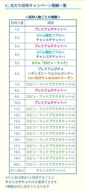 【ツムツムランド】招待キャンペーン