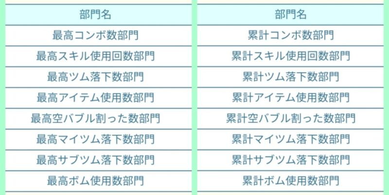 【ツムツムランド】ツムツムカップ~大都会からの招待状