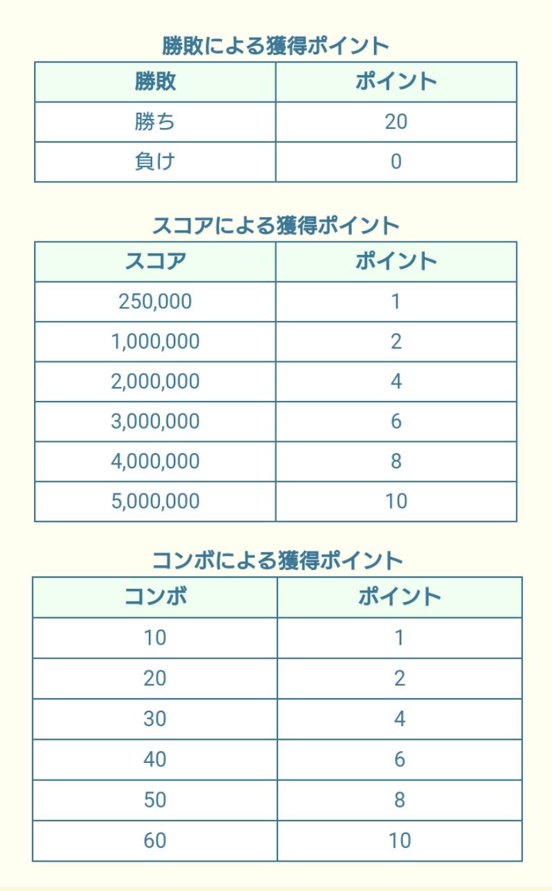 【ツムツムランド】イベント・リーグ